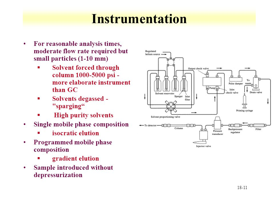 Instrumentation For reasonable analysis times, moderate flow rate required but small particles (1-10 mm)