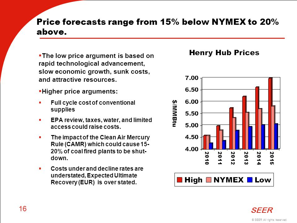 Price forecasts range from 15% below NYMEX to 20% above.