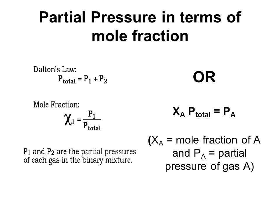 Partial Pressure in terms of mole fraction