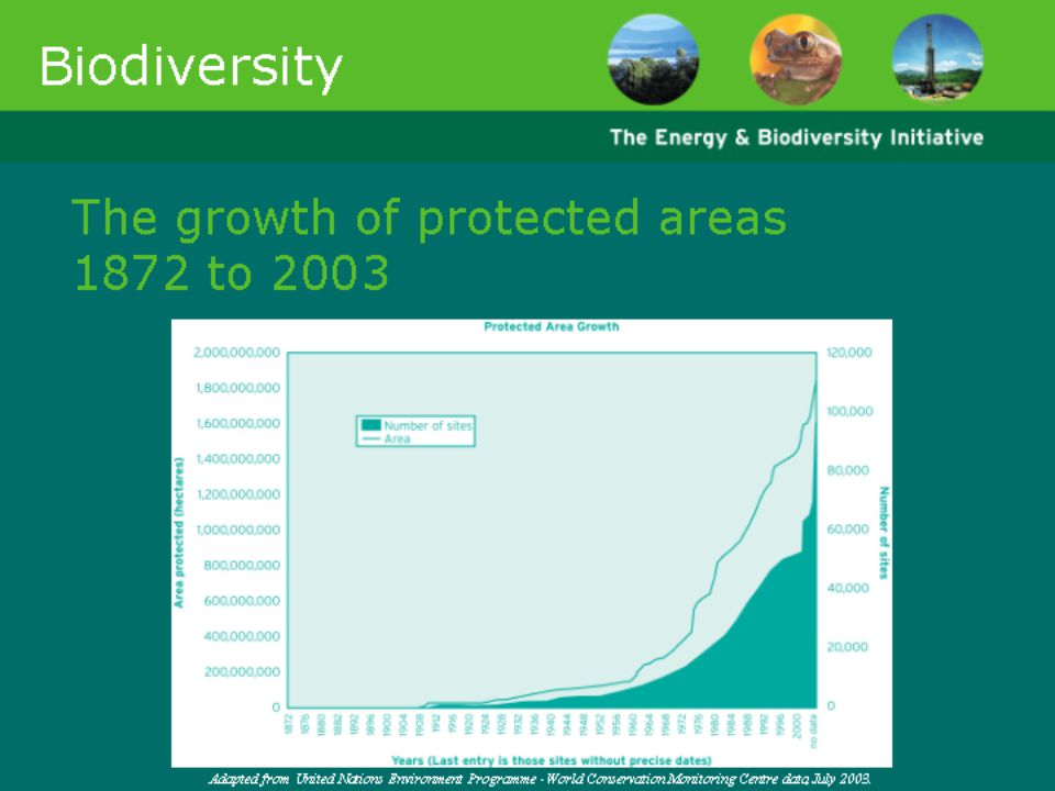 Slides 3 - 8 on biodiversity give an introduction to the concept of biodiversity, its value to society and how to address it as an issue. Depending on the level of awareness of biodiversity issues among your audience, you may choose to use a subset of these slides, or none.