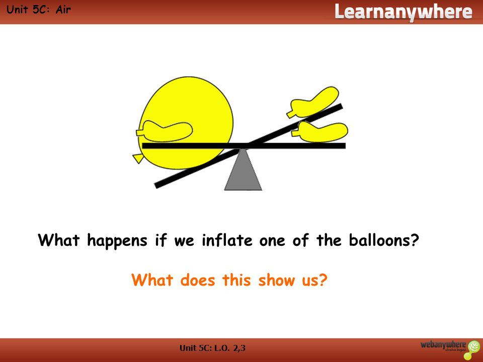 What happens if we inflate one of the balloons