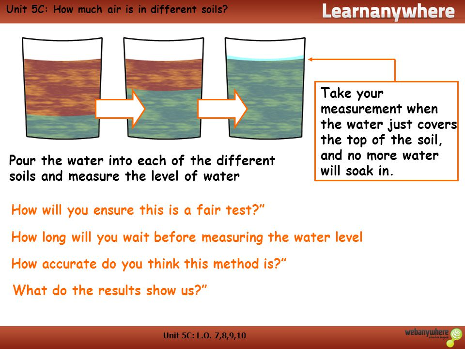 Unit 5C: How much air is in different soils