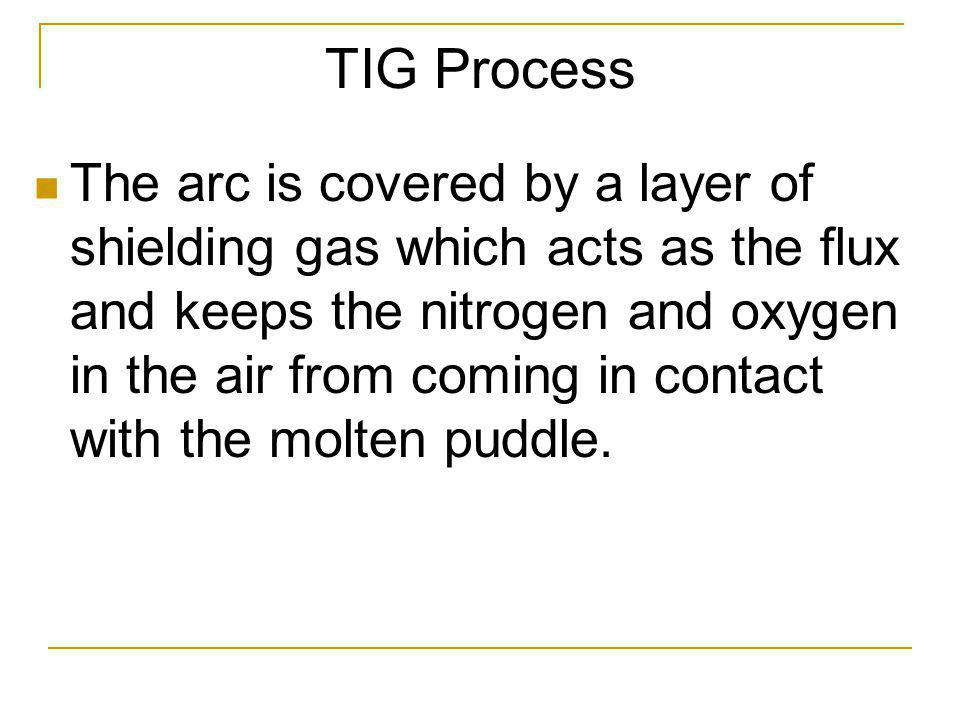 TIG Process