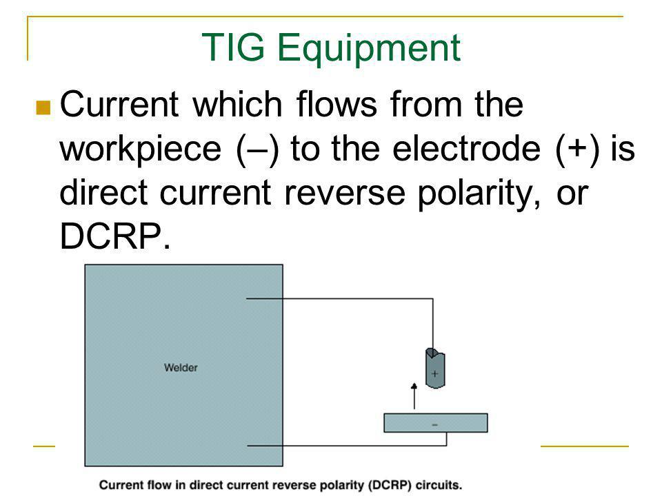TIG Equipment Current which flows from the workpiece (–) to the electrode (+) is direct current reverse polarity, or DCRP.