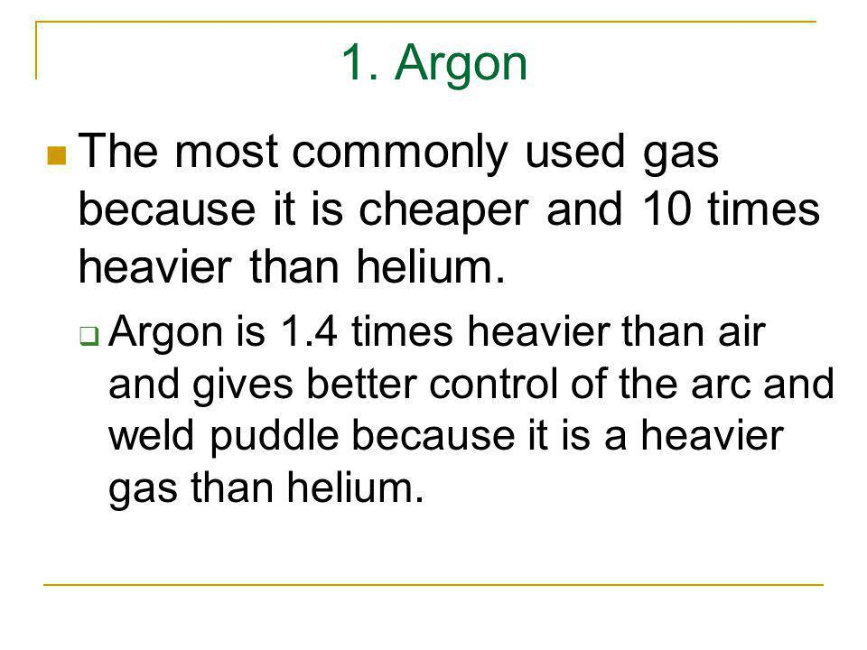 1. Argon The most commonly used gas because it is cheaper and 10 times heavier than helium.