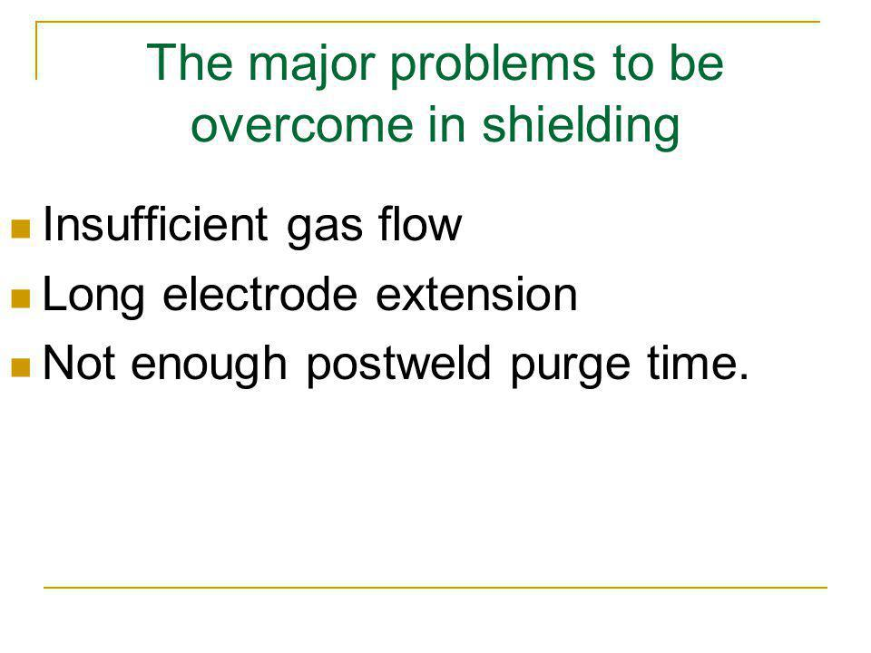 The major problems to be overcome in shielding