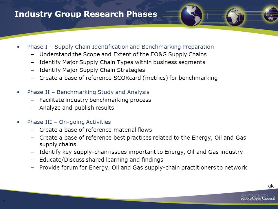 Industry Group Research Phases