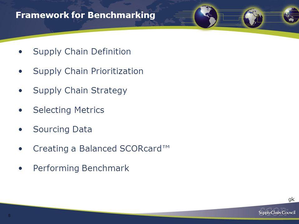Framework for Benchmarking
