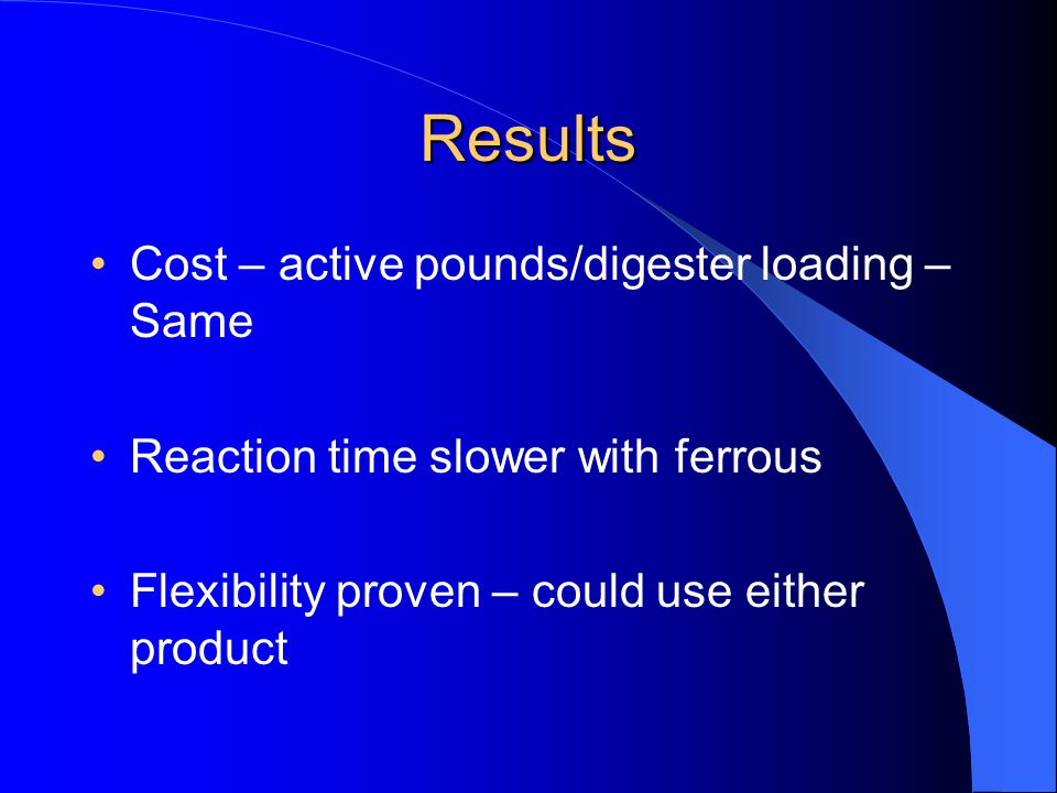 Results Cost – active pounds/digester loading – Same