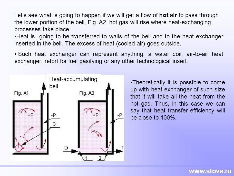 Let's see what is going to happen if we will get a flow of hot air to pass through the lower portion of the bell, Fig. A2, hot gas will rise where heat-exchanging processes take place.