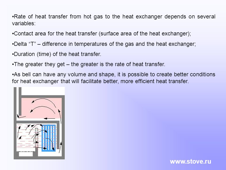Rate of heat transfer from hot gas to the heat exchanger depends on several variables: