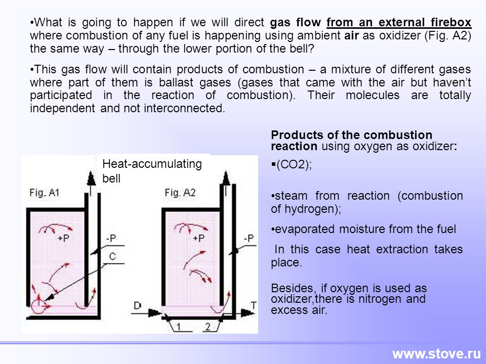 What is going to happen if we will direct gas flow from an external firebox where combustion of any fuel is happening using ambient air as oxidizer (Fig. A2) the same way – through the lower portion of the bell