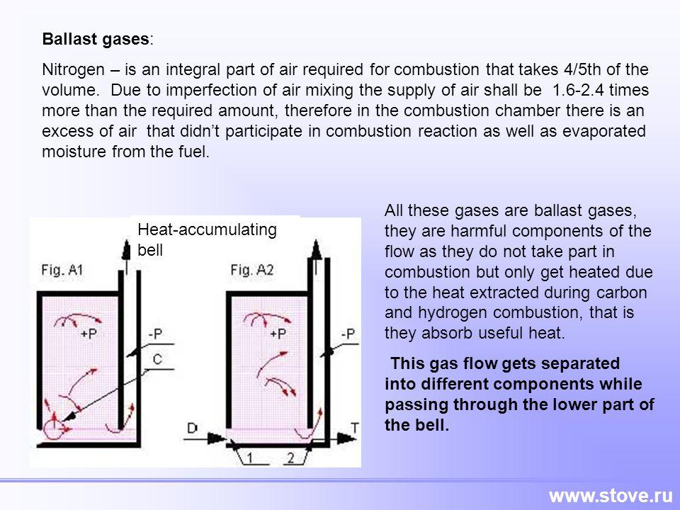 www.stove.ru Ballast gases: