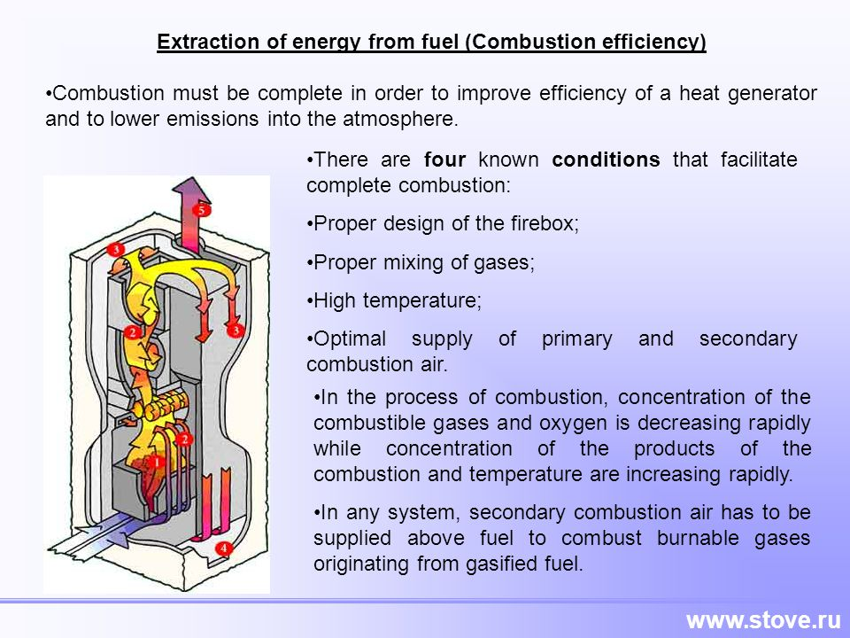 Extraction of energy from fuel (Combustion efficiency)