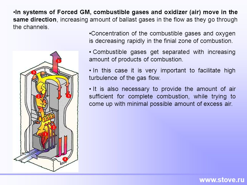 In systems of Forced GM, combustible gases and oxidizer (air) move in the same direction, increasing amount of ballast gases in the flow as they go through the channels.