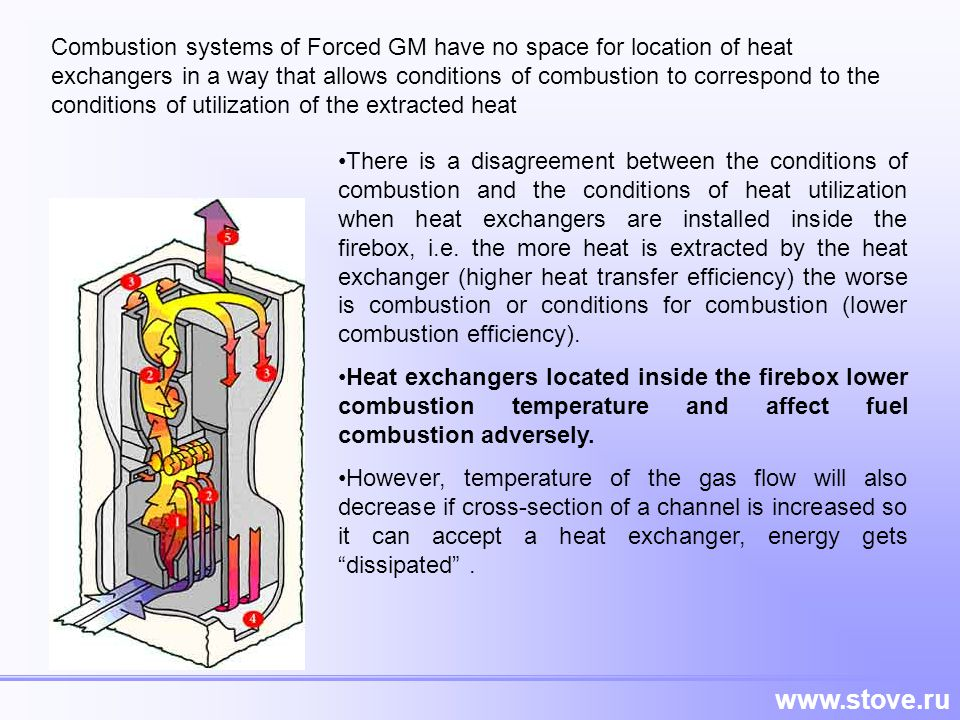 Combustion systems of Forced GM have no space for location of heat exchangers in a way that allows conditions of combustion to correspond to the conditions of utilization of the extracted heat