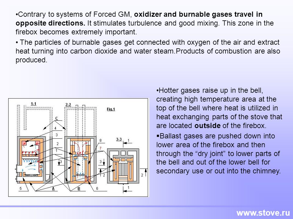 Contrary to systems of Forced GM, oxidizer and burnable gases travel in opposite directions. It stimulates turbulence and good mixing. This zone in the firebox becomes extremely important.