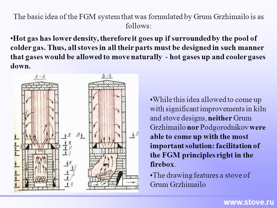 The basic idea of the FGM system that was formulated by Grum Grzhimailo is as follows: