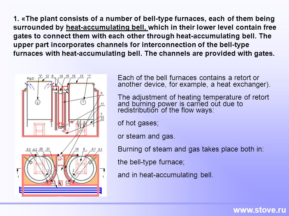 1. «The plant consists of a number of bell-type furnaces, each of them being surrounded by heat-accumulating bell, which in their lower level contain free gates to connect them with each other through heat-accumulating bell. The upper part incorporates channels for interconnection of the bell-type furnaces with heat-accumulating bell. The channels are provided with gates.