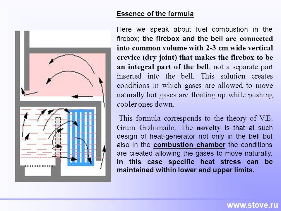 Essence of the formula