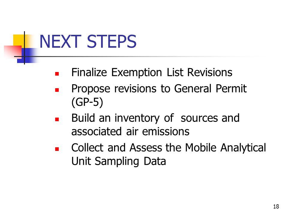 NEXT STEPS Finalize Exemption List Revisions