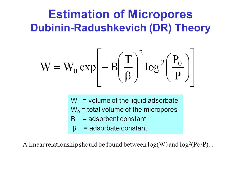 Estimation of Micropores Dubinin-Radushkevich (DR) Theory
