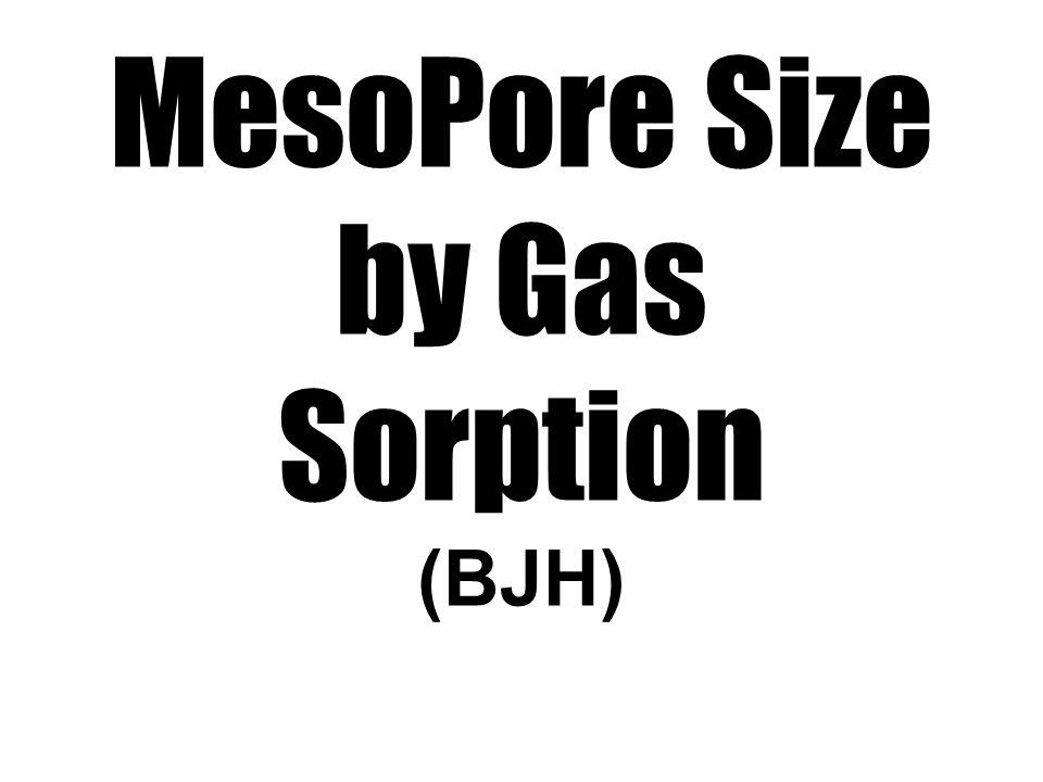 MesoPore Size by Gas Sorption (BJH)
