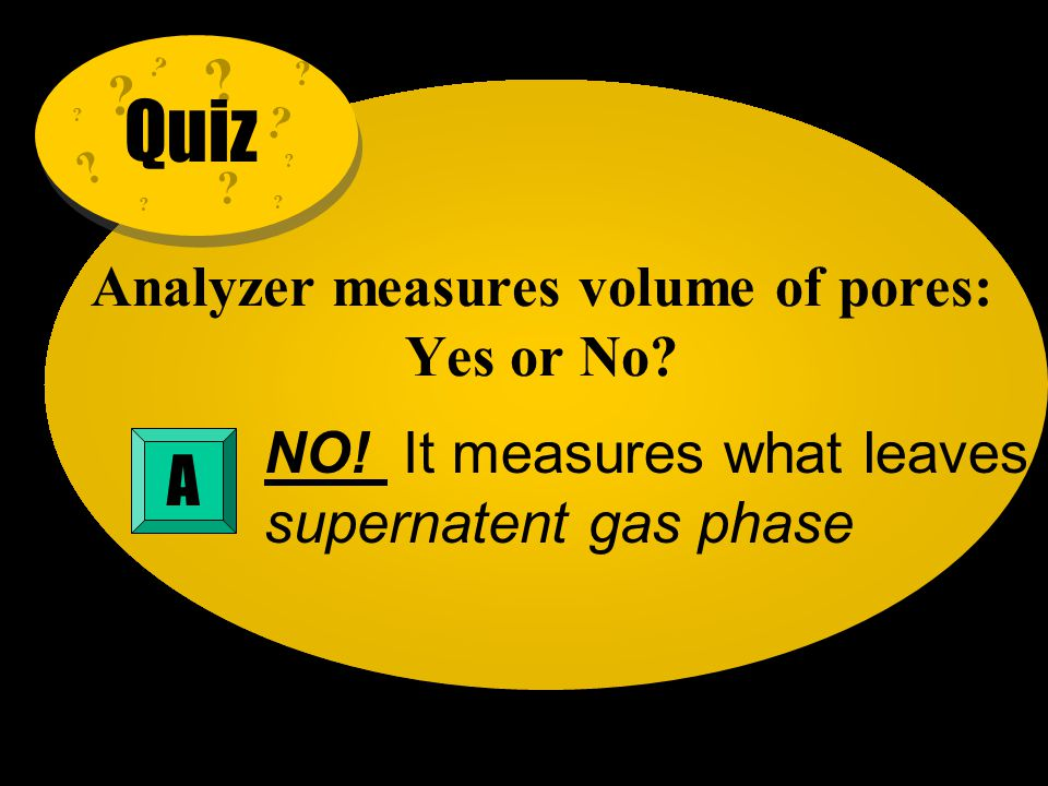 Analyzer measures volume of pores: Yes or No