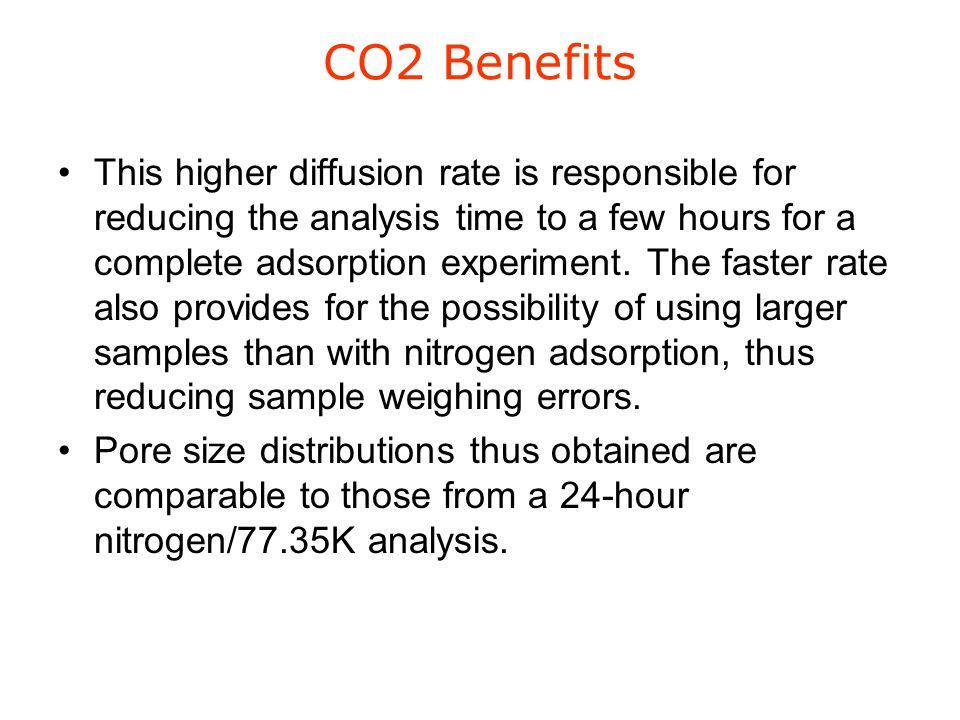 CO2 Benefits