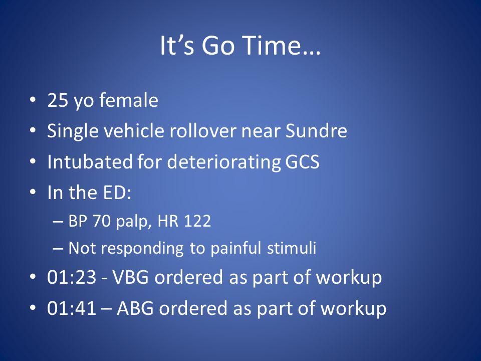 It's Go Time… 25 yo female Single vehicle rollover near Sundre
