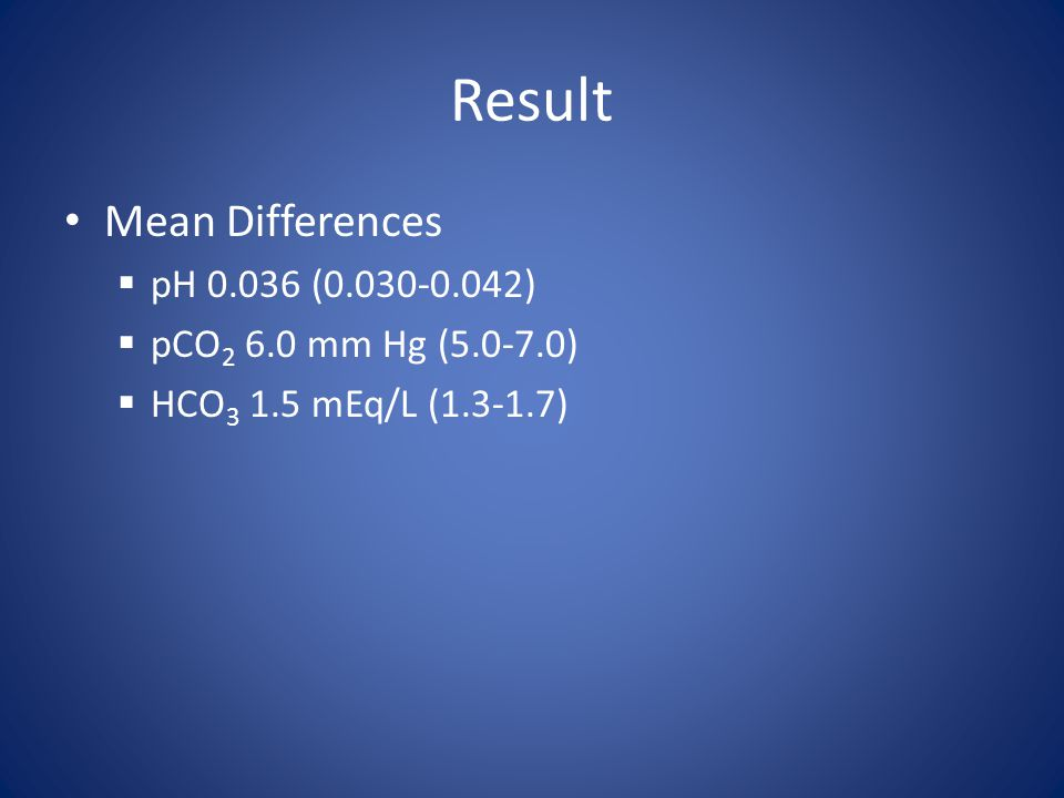 Result Mean Differences pH 0.036 (0.030-0.042)