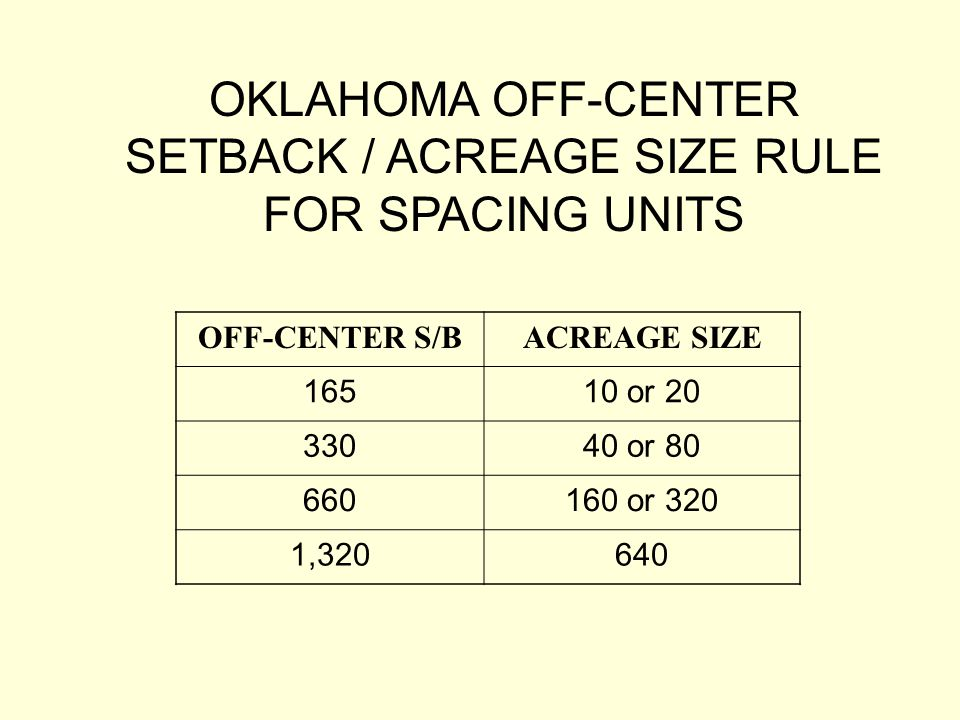OKLAHOMA OFF-CENTER SETBACK / ACREAGE SIZE RULE FOR SPACING UNITS