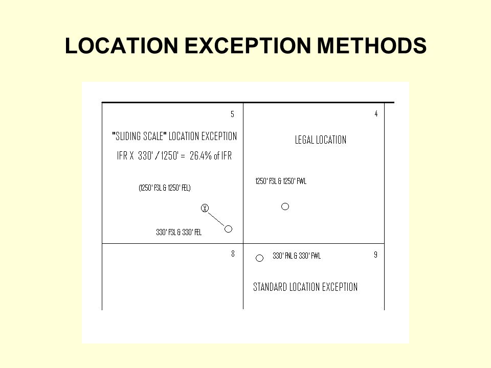 LOCATION EXCEPTION METHODS