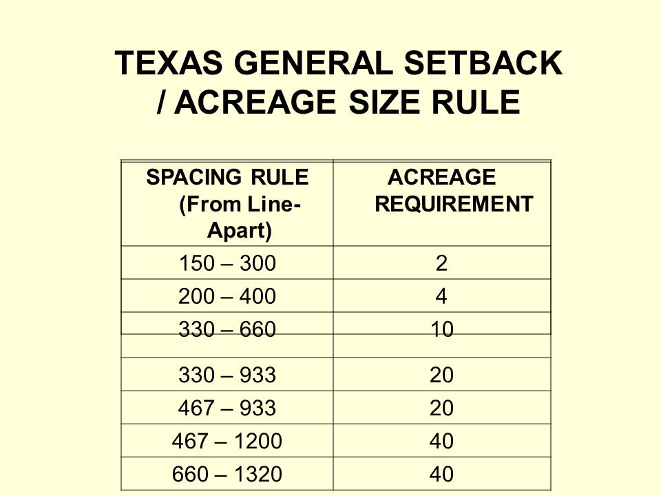 TEXAS GENERAL SETBACK / ACREAGE SIZE RULE