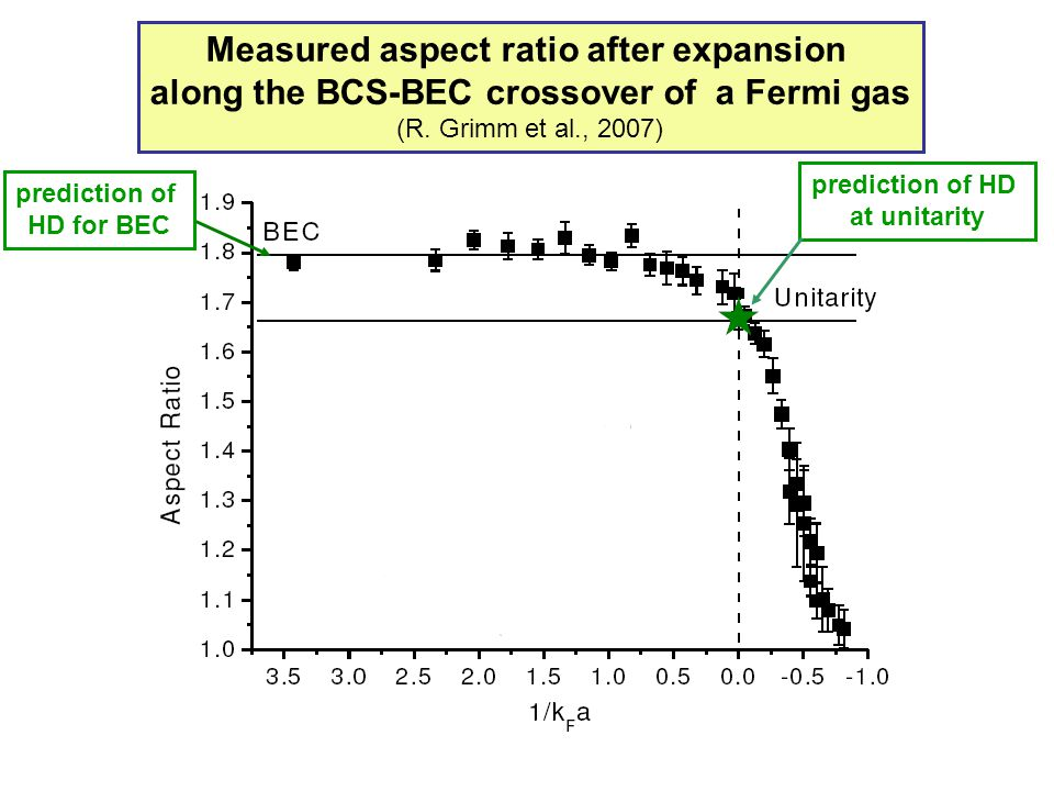 Measured aspect ratio after expansion