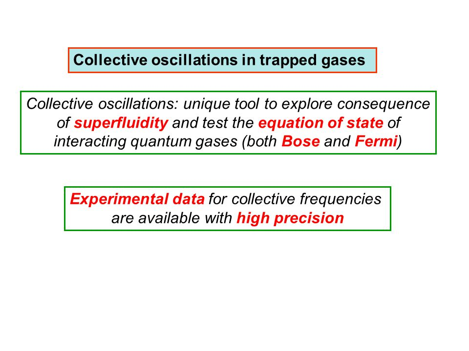Collective oscillations in trapped gases