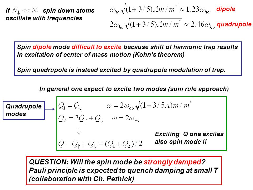 QUESTION: Will the spin mode be strongly damped