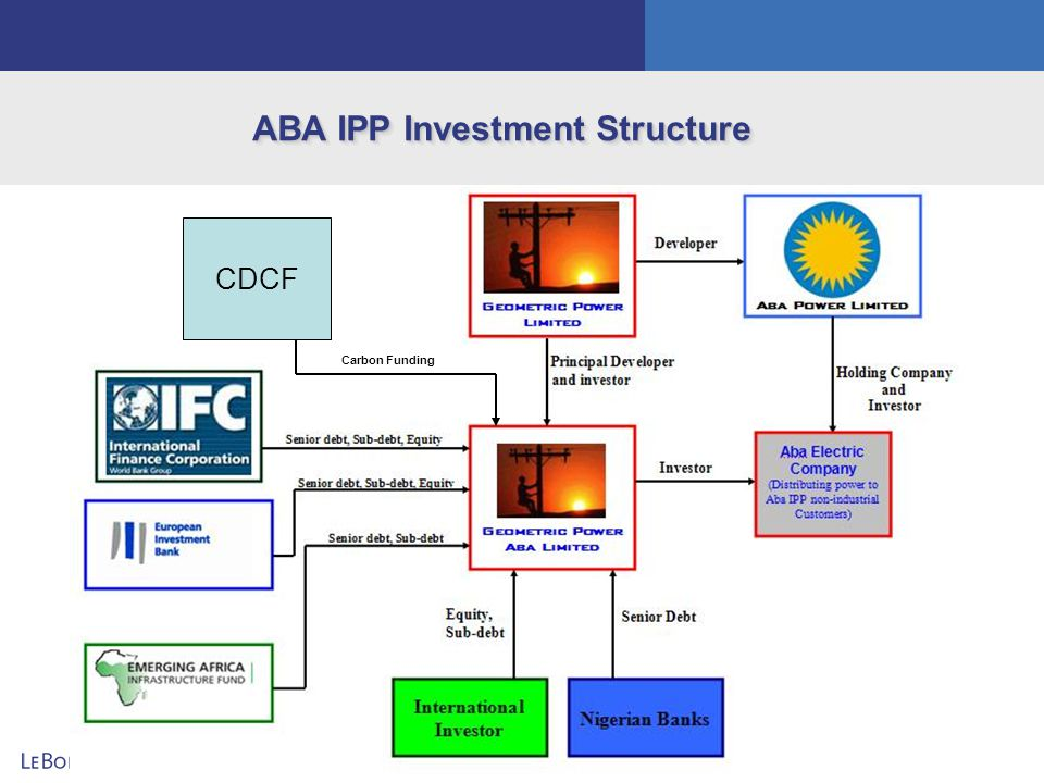 ABA IPP Investment Structure