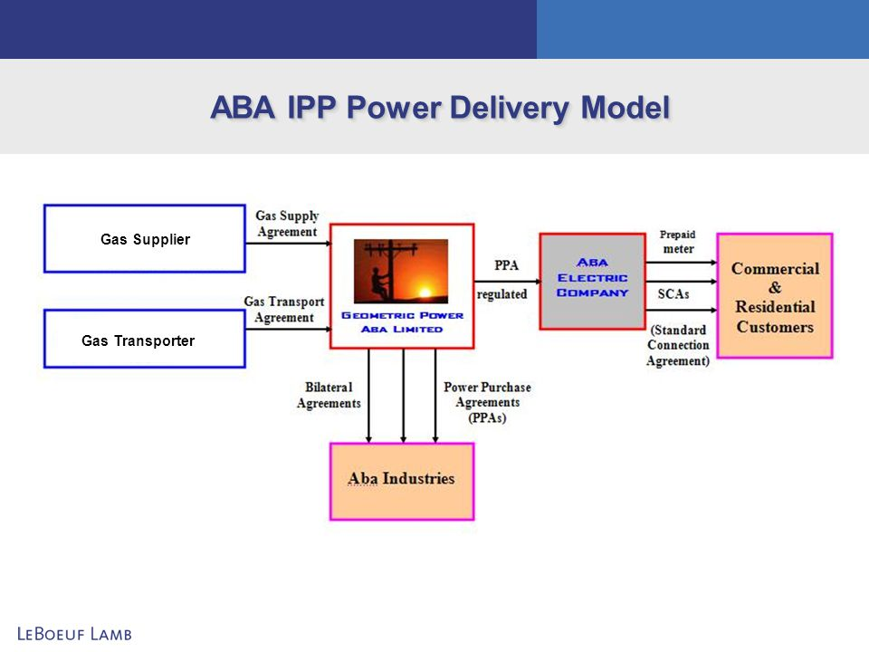 ABA IPP Power Delivery Model