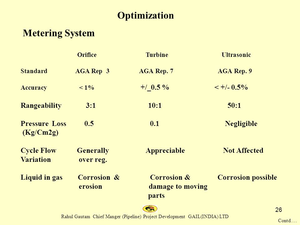 Optimization Metering System Rangeability 3:1 10:1 50:1
