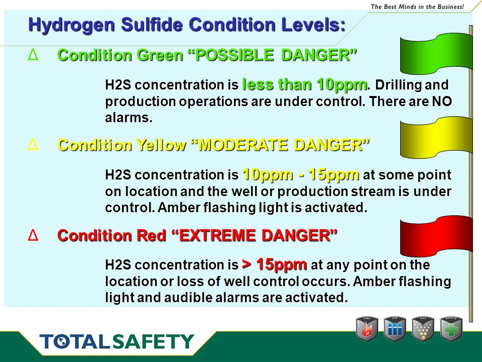 Hydrogen Sulfide Condition Levels: