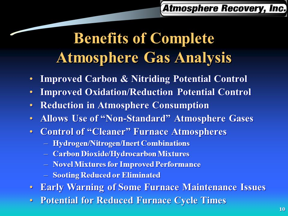 Benefits of Complete Atmosphere Gas Analysis