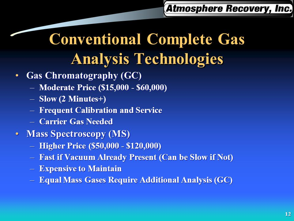 Conventional Complete Gas Analysis Technologies