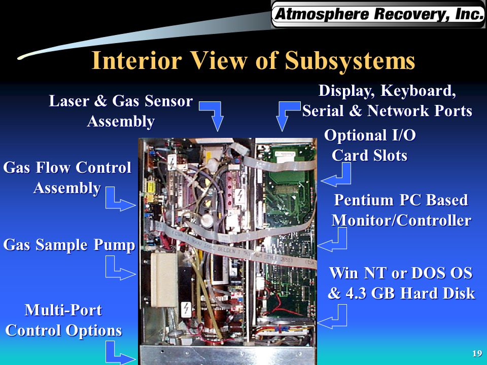 Interior View of Subsystems