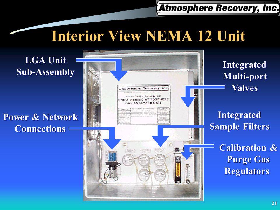 Interior View NEMA 12 Unit