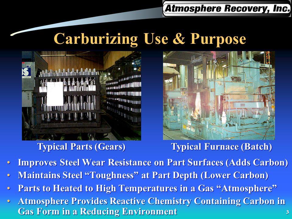 Carburizing Use & Purpose
