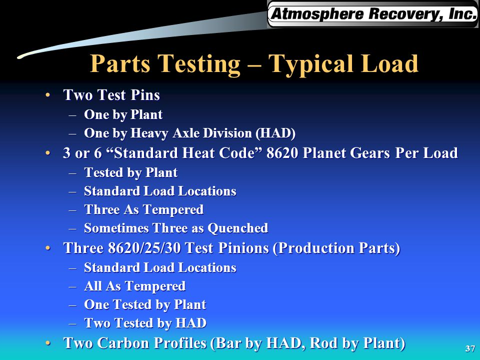 Parts Testing – Typical Load