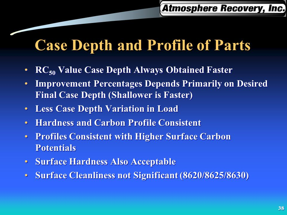 Case Depth and Profile of Parts