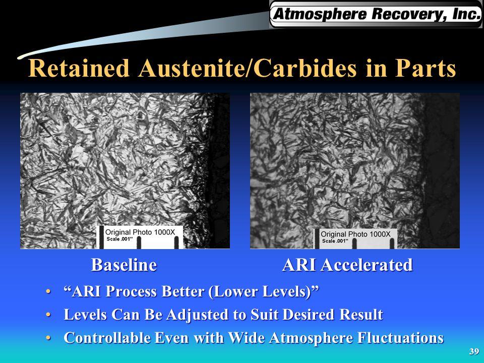 Retained Austenite/Carbides in Parts
