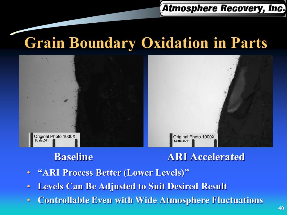 Grain Boundary Oxidation in Parts